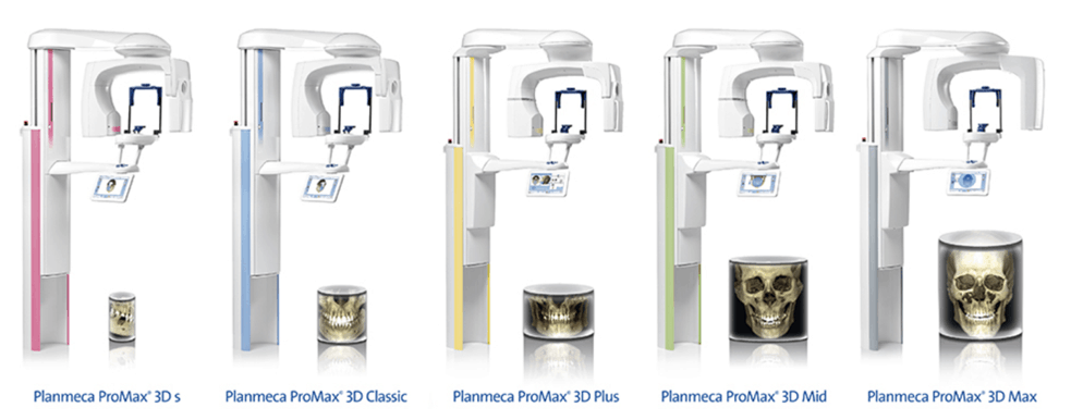 CBCT classification according to scan volume